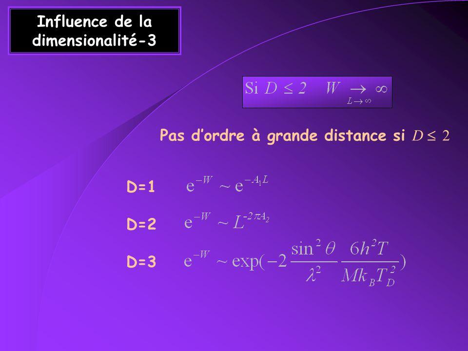 Influence de la dimensionalité-3