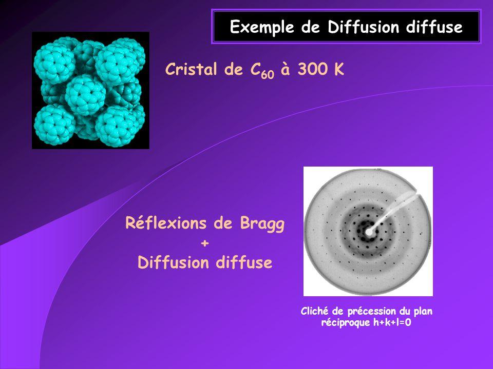 Exemple de Diffusion diffuse