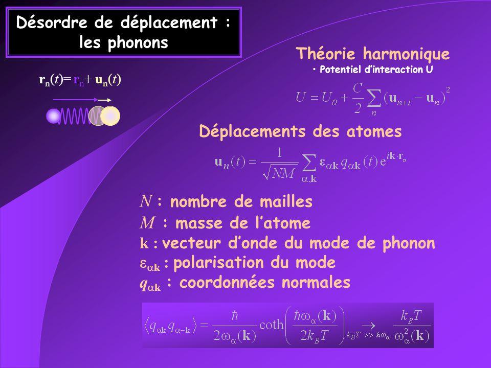 Désordre de déplacement : les phonons