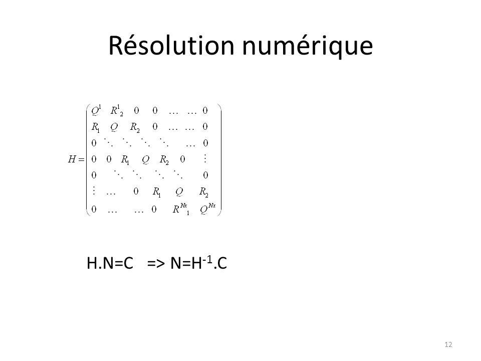 Résolution numérique H.N=C => N=H-1.C
