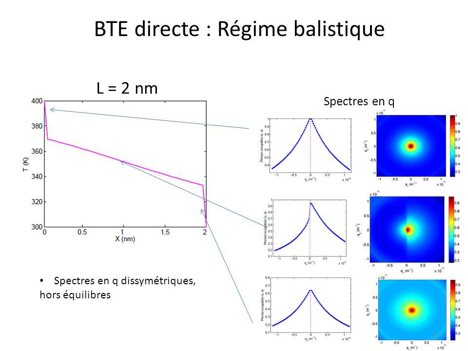 BTE directe : Régime balistique