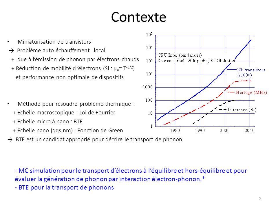 Contexte Miniaturisation de transistors. → Problème auto-échauffement local. + due à l'émission de phonon par électrons chauds.