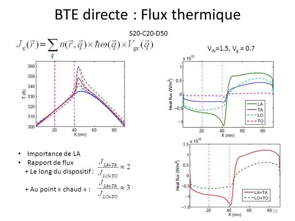 BTE directe : Flux thermique
