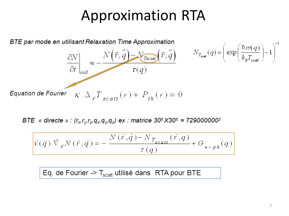Approximation RTA BTE par mode en utilisant Relaxation Time Approximation. Equation de Fourier.