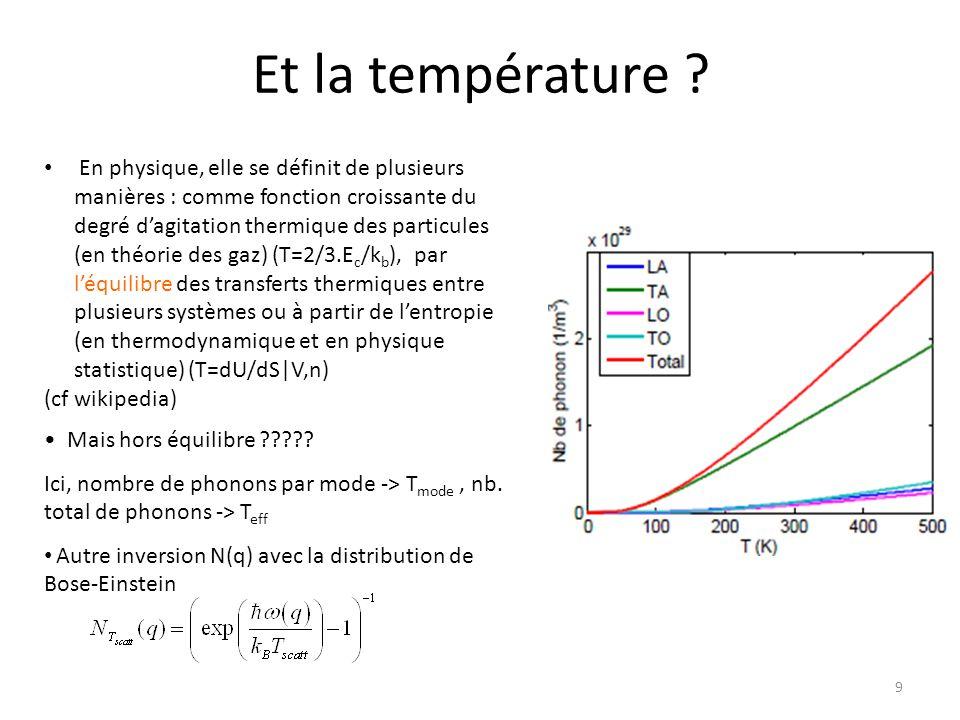Et la température
