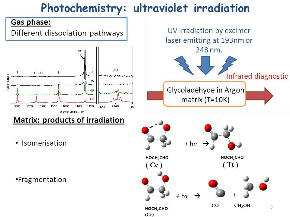 Photochemistry: ultraviolet irradiation