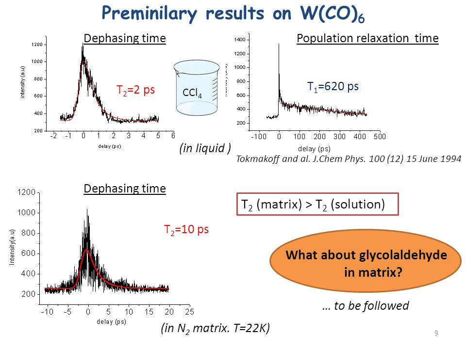 Preminilary results on W(CO)6