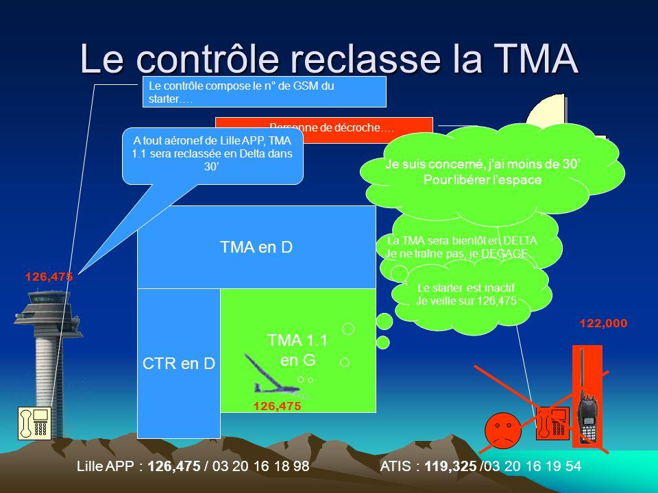 Le contrôle reclasse la TMA