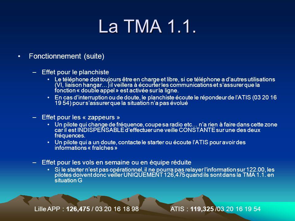 La TMA 1.1. Fonctionnement (suite) Effet pour le planchiste