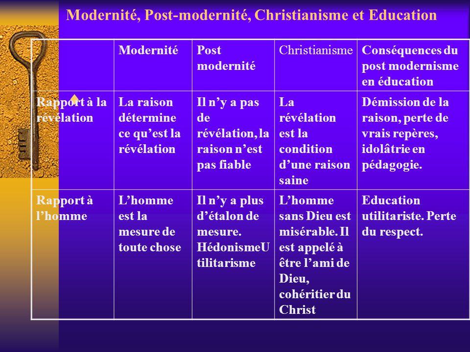 Modernité, Post-modernité, Christianisme et Education