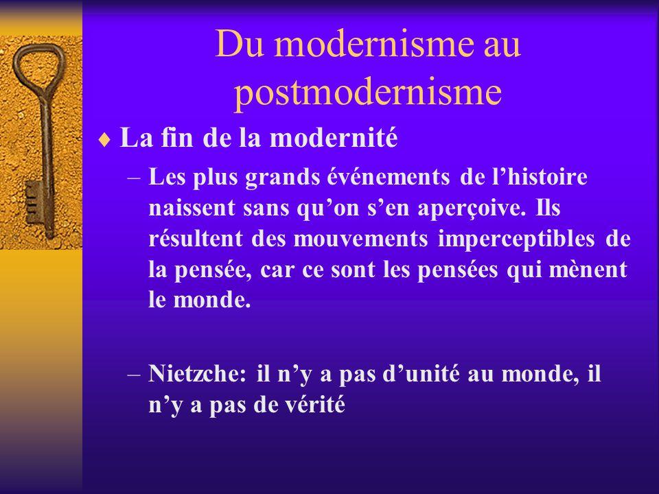 Du modernisme au postmodernisme