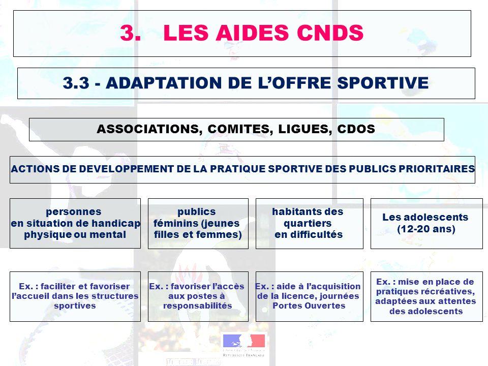 3. LES AIDES CNDS 3.3 - ADAPTATION DE L'OFFRE SPORTIVE