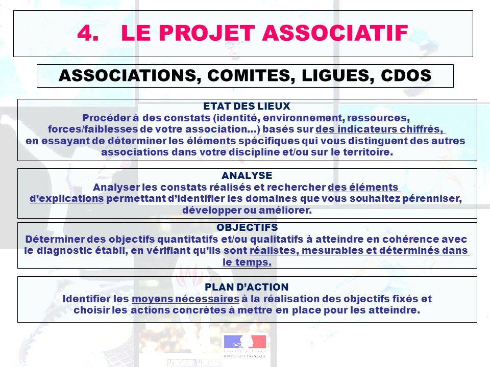 4. LE PROJET ASSOCIATIF ASSOCIATIONS, COMITES, LIGUES, CDOS
