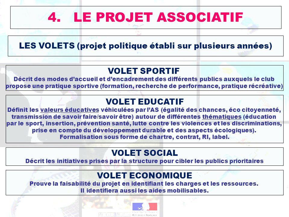 4. LE PROJET ASSOCIATIF LES VOLETS (projet politique établi sur plusieurs années) VOLET SPORTIF.