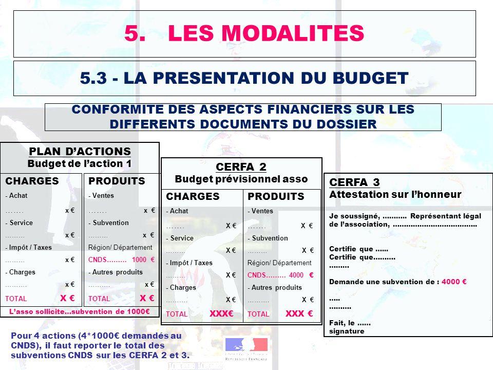 5. LES MODALITES 5.3 - LA PRESENTATION DU BUDGET