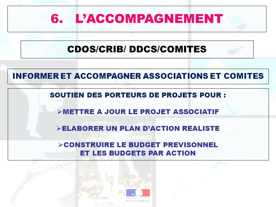 CDOS/CRIB/ DDCS/COMITES