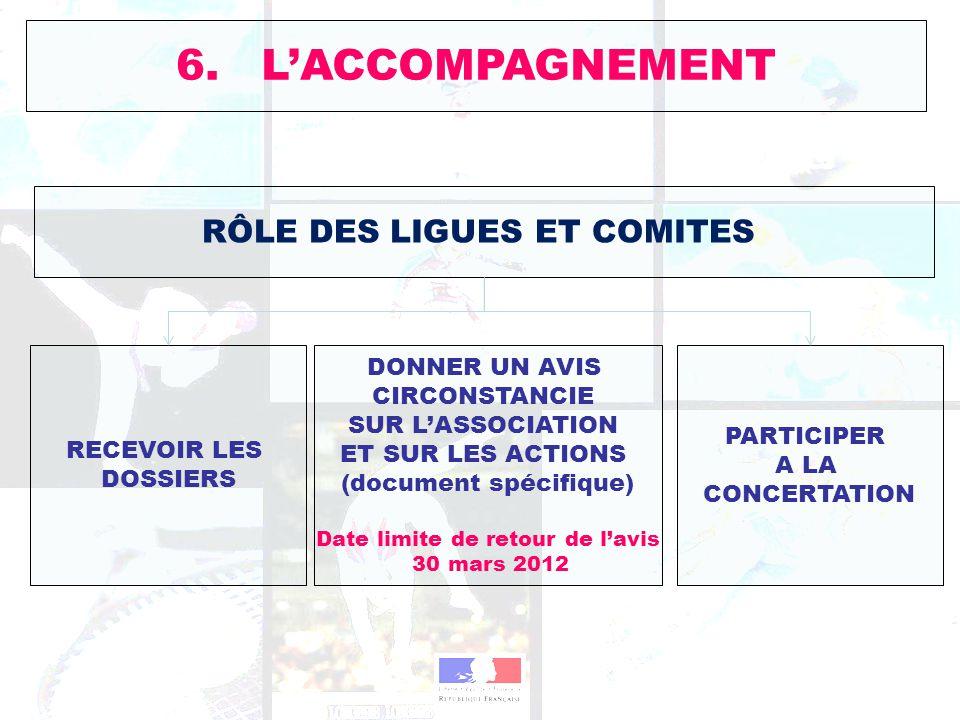 6. L'ACCOMPAGNEMENT RÔLE DES LIGUES ET COMITES DONNER UN AVIS