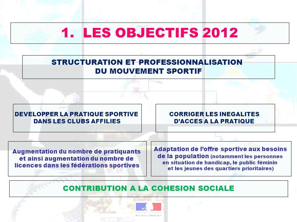 1. LES OBJECTIFS 2012 STRUCTURATION ET PROFESSIONNALISATION