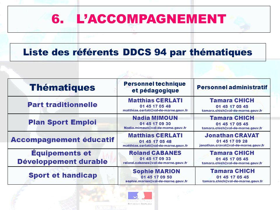 6. L'ACCOMPAGNEMENT Liste des référents DDCS 94 par thématiques