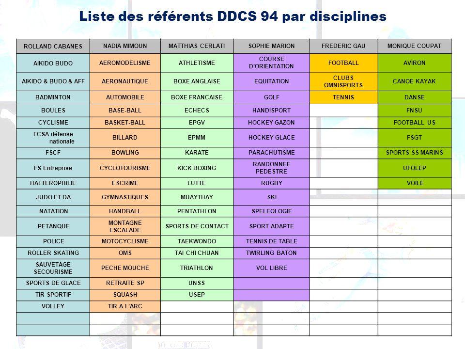 Liste des référents DDCS 94 par disciplines