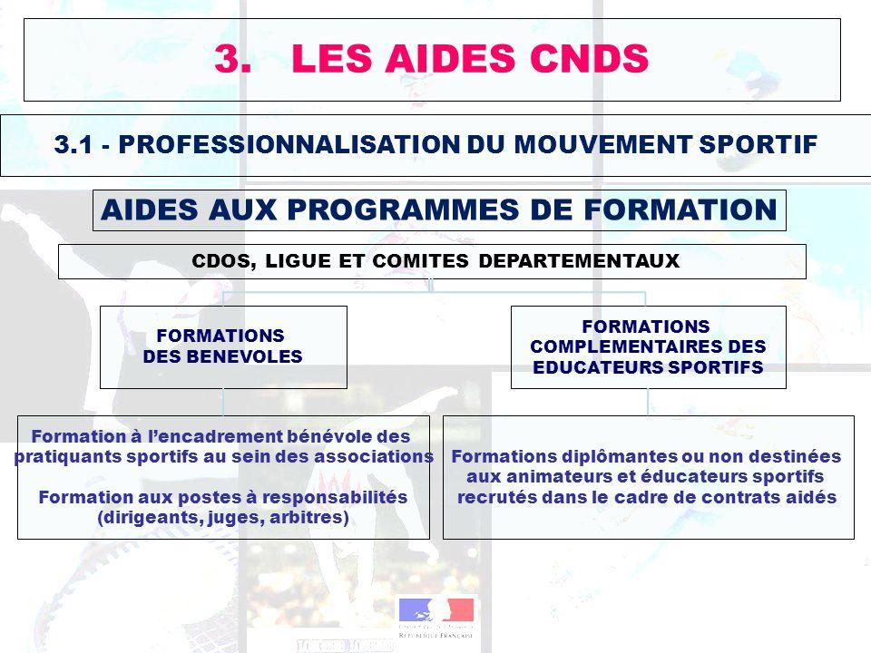 3. LES AIDES CNDS AIDES AUX PROGRAMMES DE FORMATION