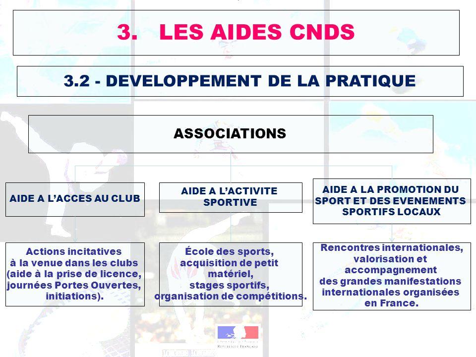 3. LES AIDES CNDS 3.2 - DEVELOPPEMENT DE LA PRATIQUE ASSOCIATIONS