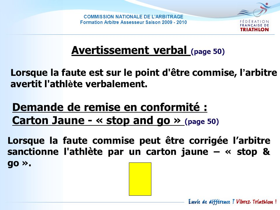 Avertissement verbal (page 50)