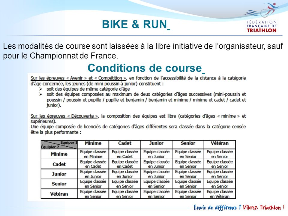 BIKE & RUN Conditions de course