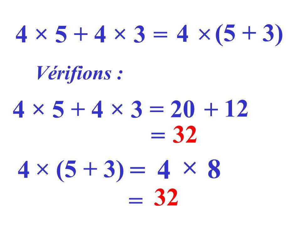 4 × 5 + 4 × 3  = 4 (5 + 3) Vérifions : 4 × 5 + 4 × 3 = 20 + 12 = 32  4  (5 + 3) = 4 8 32 =