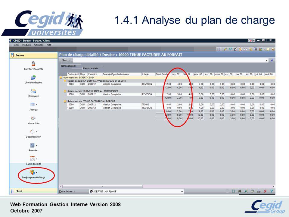 1.4.1 Analyse du plan de charge