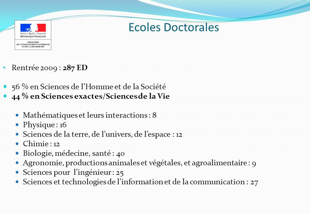 Ecoles Doctorales Rentrée 2009 : 287 ED