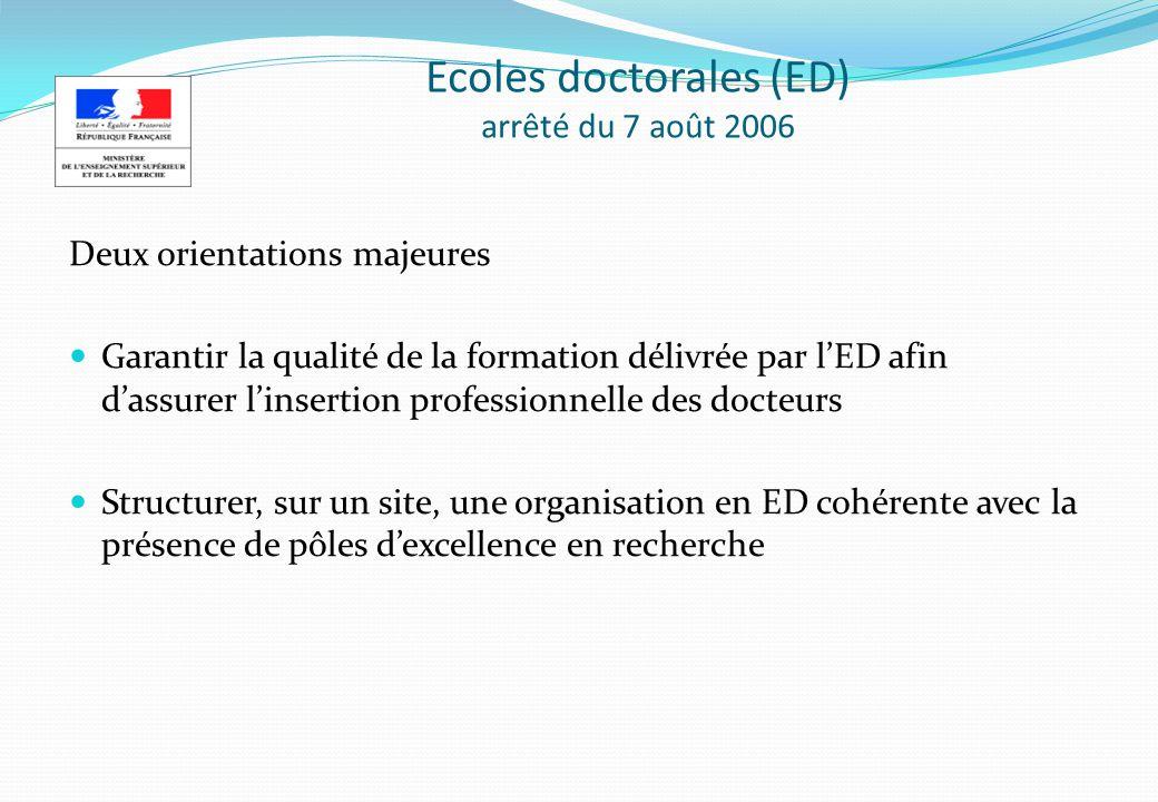 Ecoles doctorales (ED) arrêté du 7 août 2006