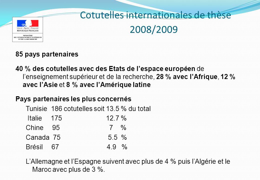 Cotutelles internationales de thèse 2008/2009