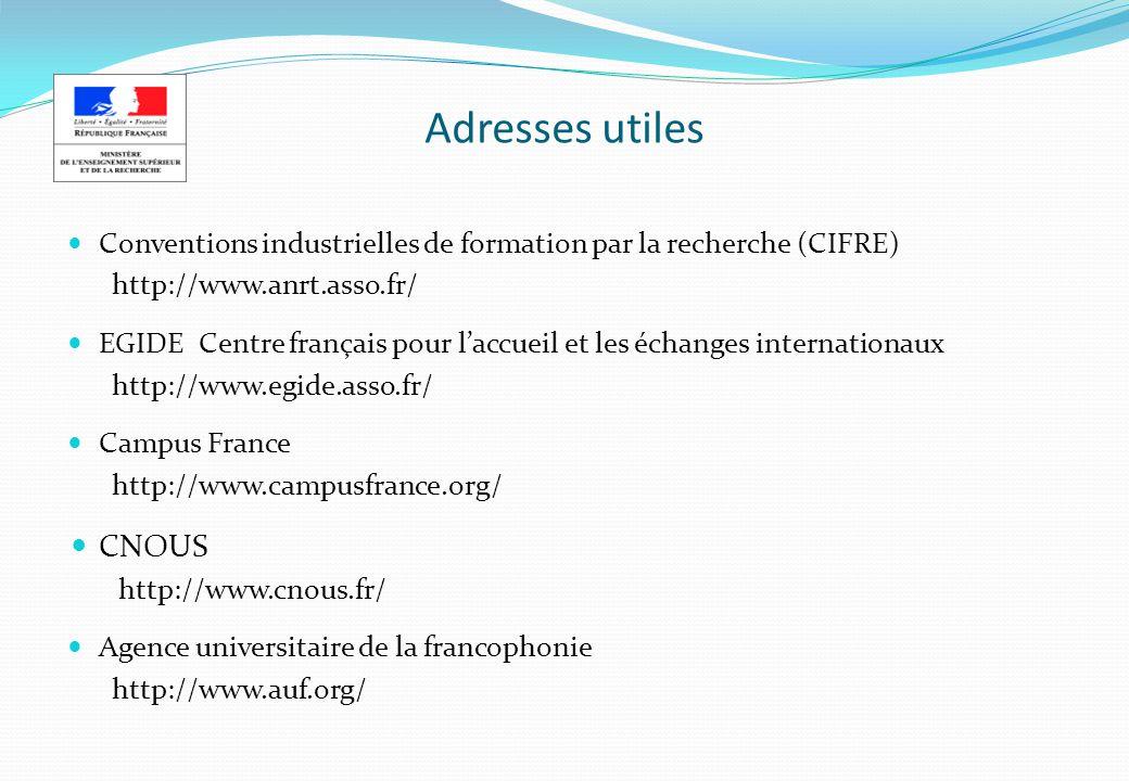 Adresses utiles Conventions industrielles de formation par la recherche (CIFRE) http://www.anrt.asso.fr/