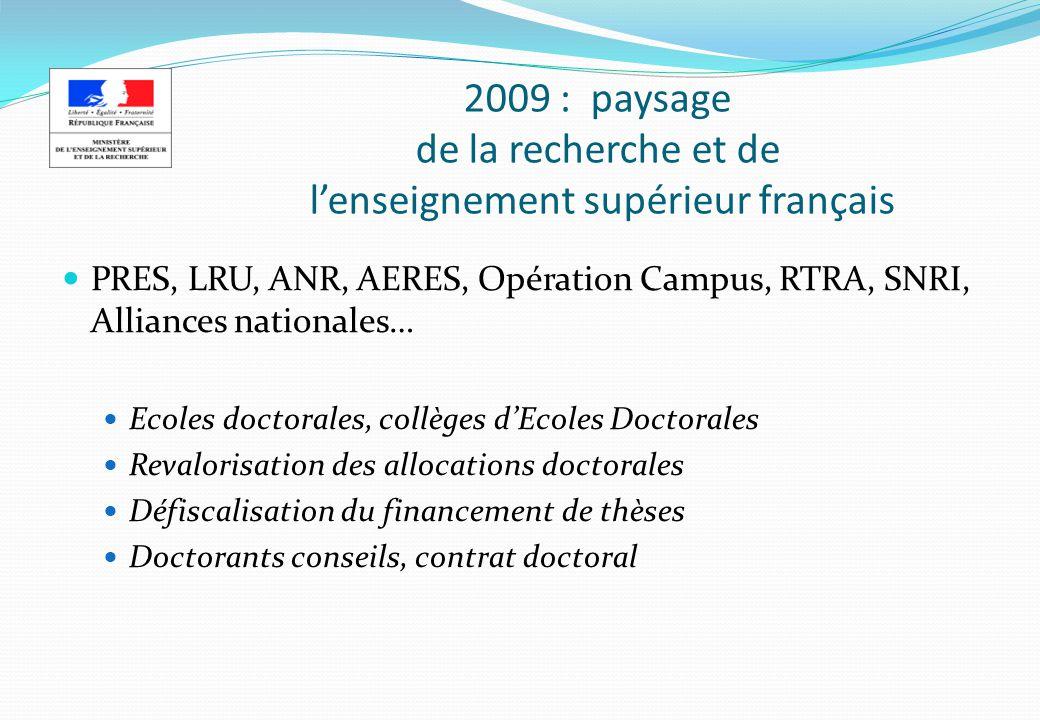 2009 : paysage de la recherche et de l'enseignement supérieur français