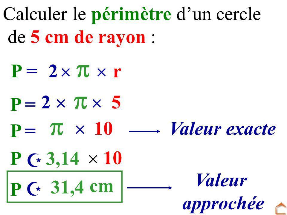 p p p Calculer le périmètre d'un cercle de 5 cm de rayon : P = 2   r