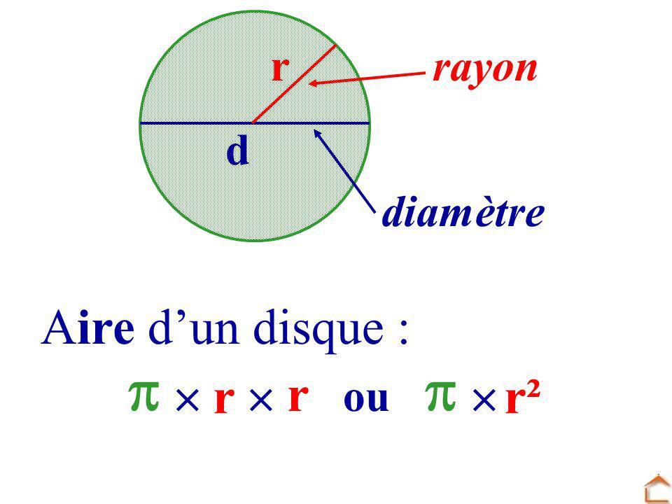 r rayon d diamètre Aire d'un disque : p p  r  r ou  r²