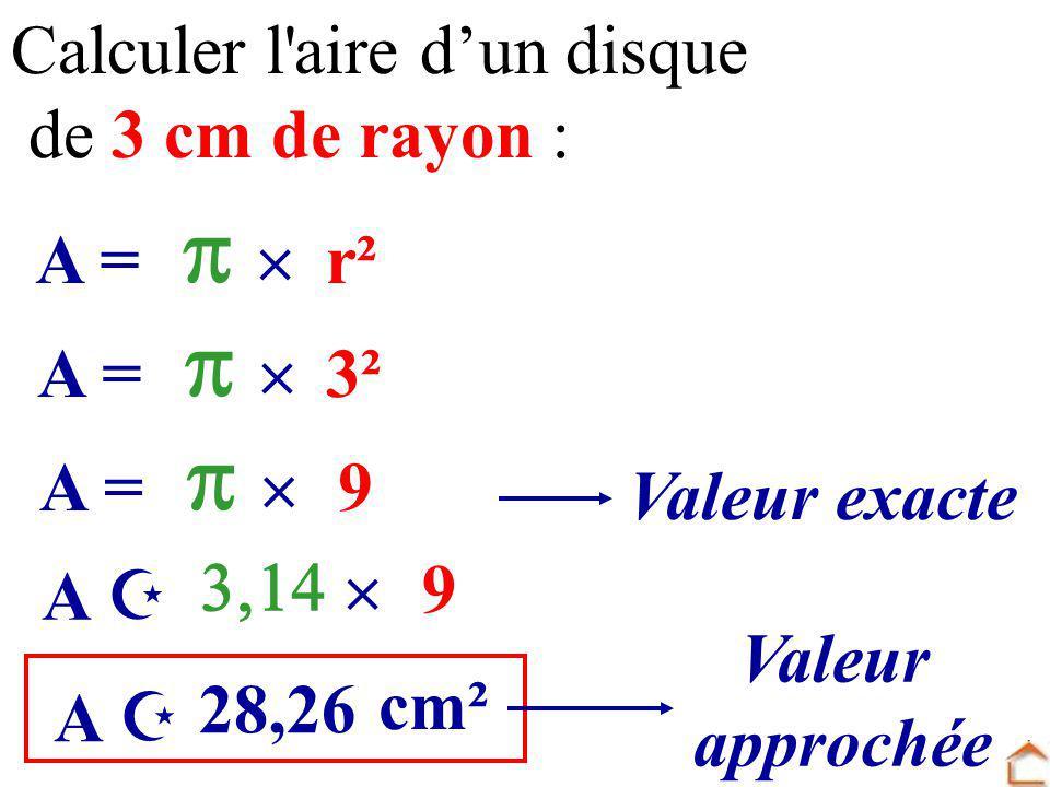 p p p Calculer l aire d'un disque de 3 cm de rayon : A =  r² A =  3²