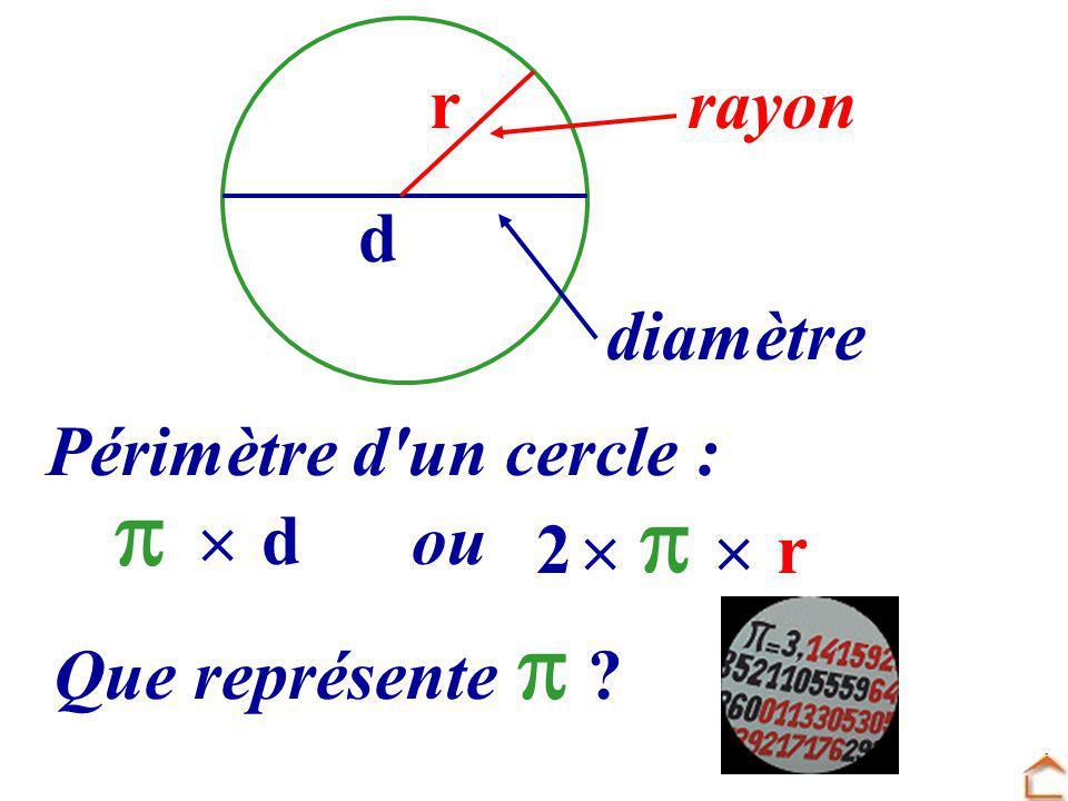 p p r rayon d diamètre Périmètre d un cercle :  d ou 2   r