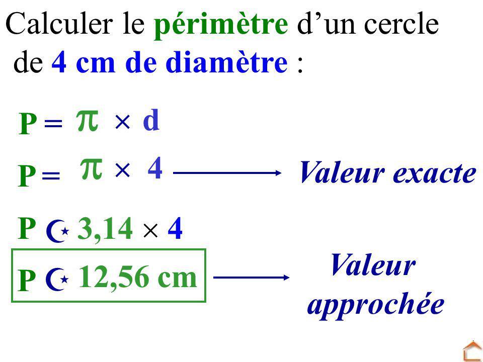 p p Calculer le périmètre d'un cercle de 4 cm de diamètre :  d P = 