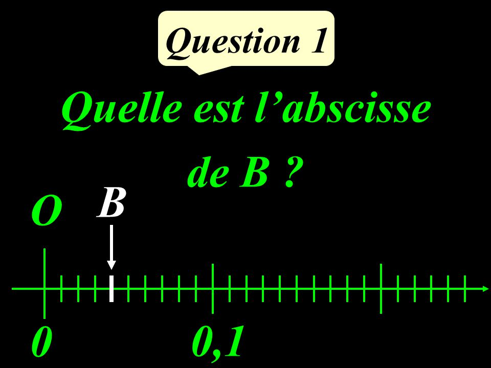 Quelle est l'abscisse de B