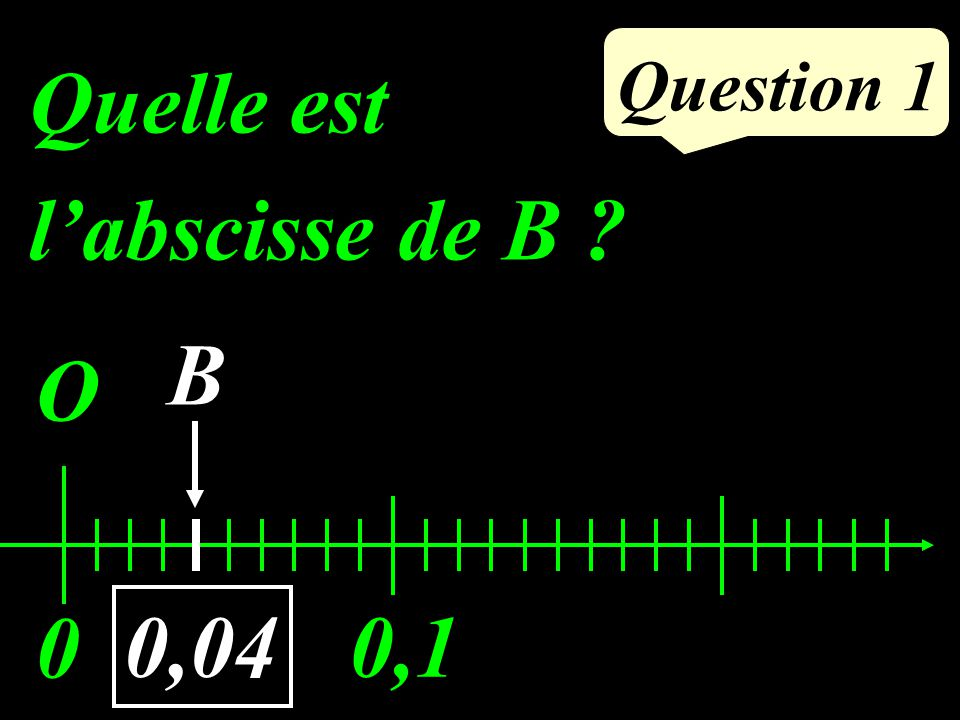 Question 1 Quelle est l'abscisse de B B O 0,1 0,04