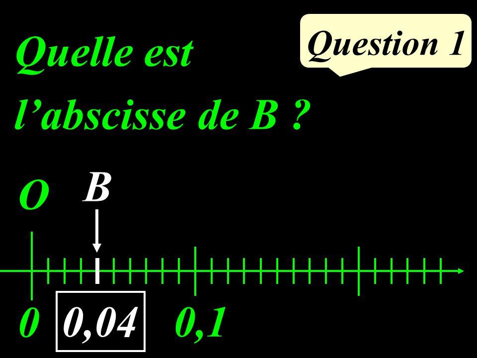 Question 1 Quelle est l'abscisse de B B O 0,1 0,04