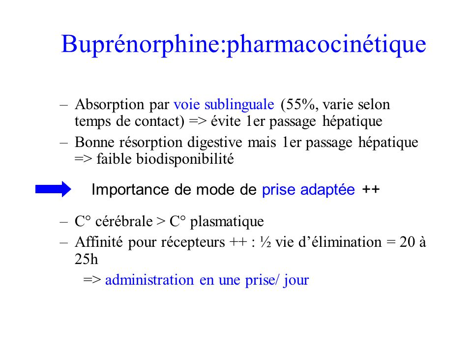 Buprénorphine:pharmacocinétique