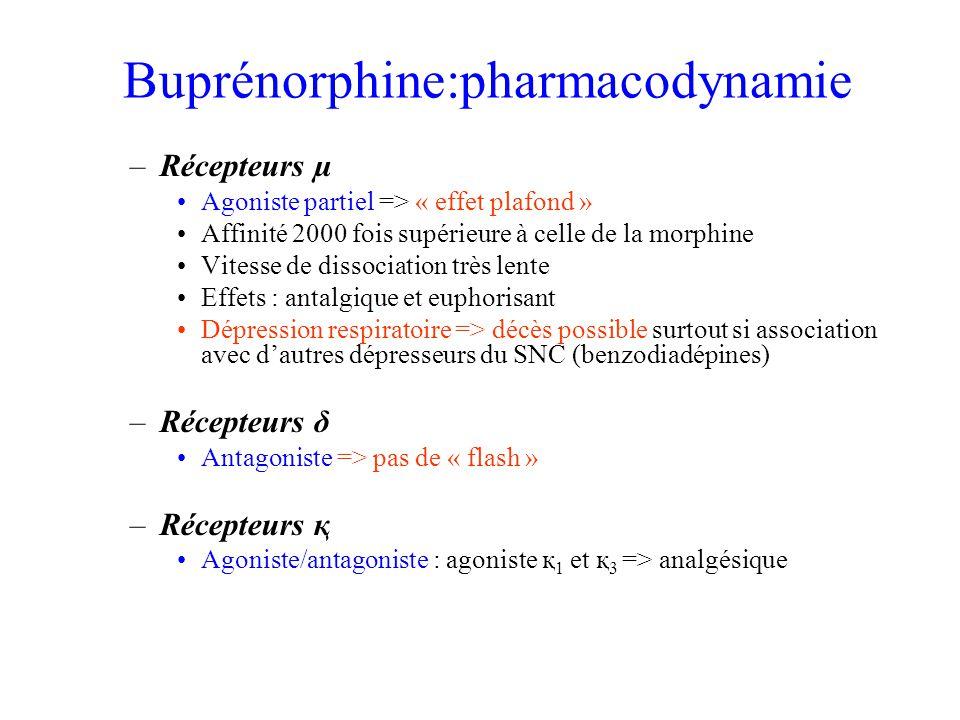 Buprénorphine:pharmacodynamie