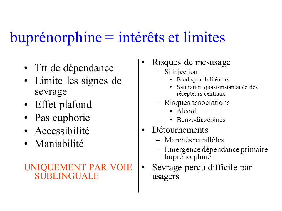 buprénorphine = intérêts et limites