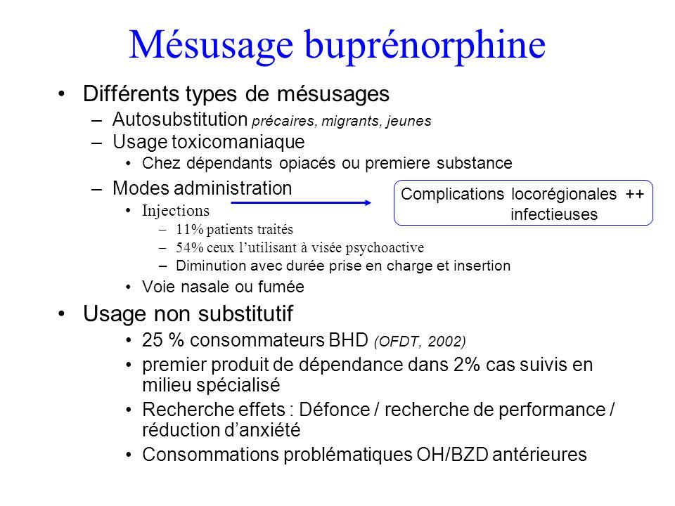 Mésusage buprénorphine
