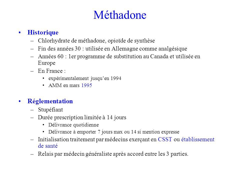 Méthadone Historique Réglementation