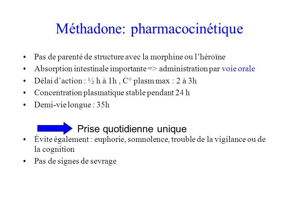 Méthadone: pharmacocinétique