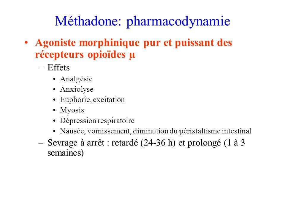 Méthadone: pharmacodynamie